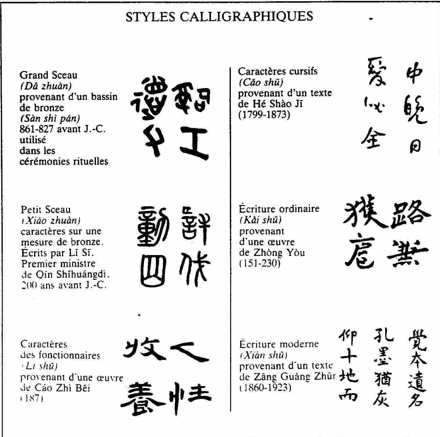 4 styles calligraphiques